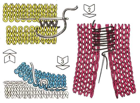 Сшить боковые швы вязаных изделий